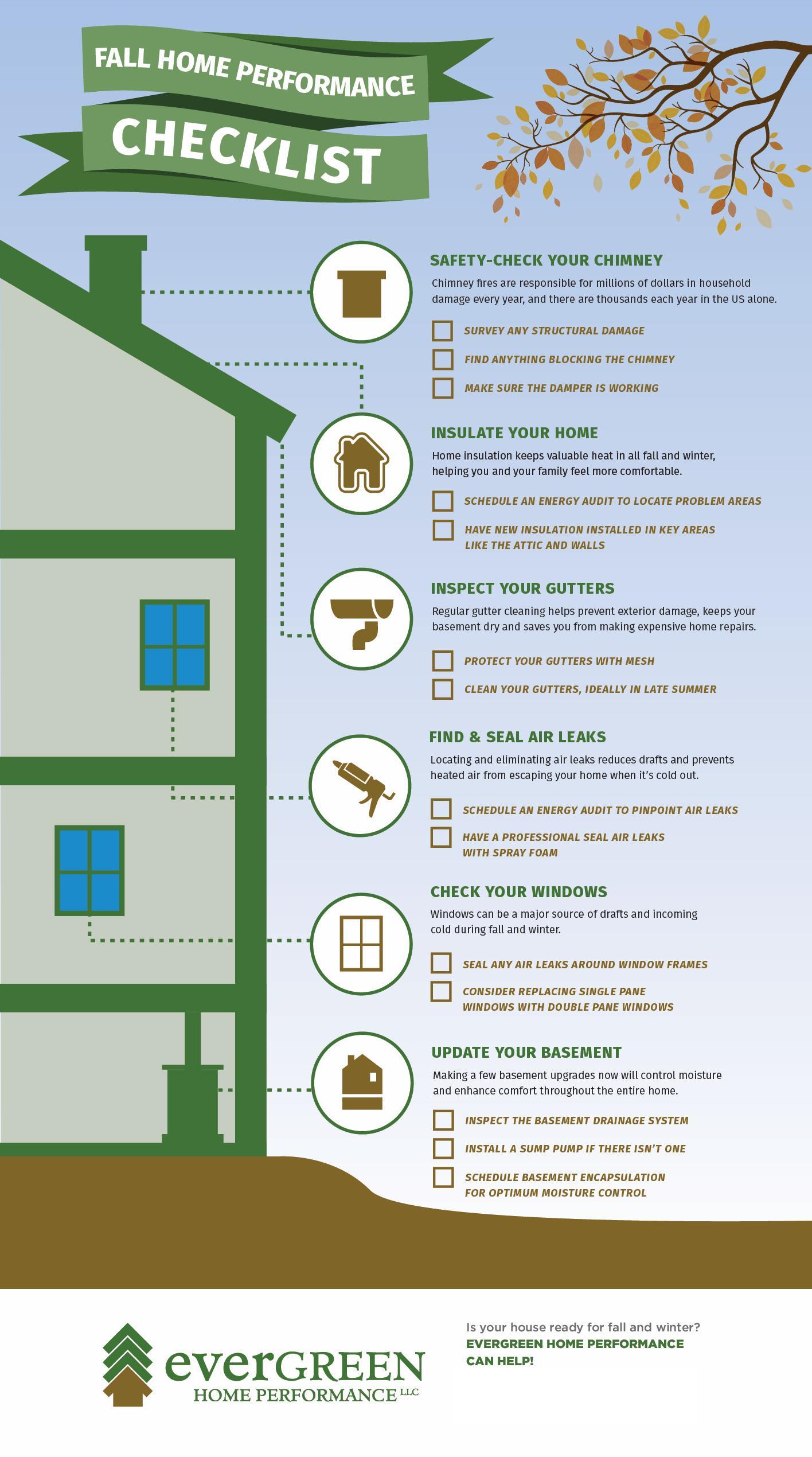 home performance, evergreen, maine, insulation, windows, air sealing