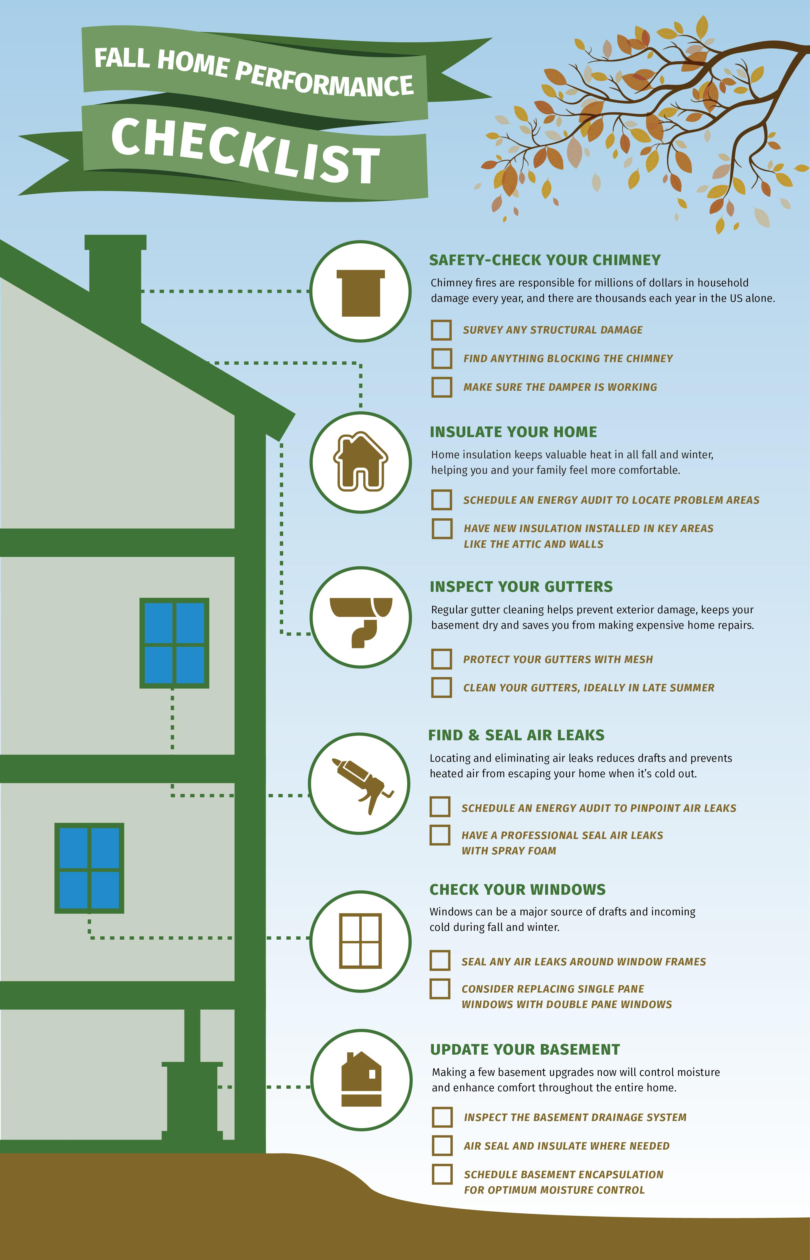 Fall checklist for your Maine home.