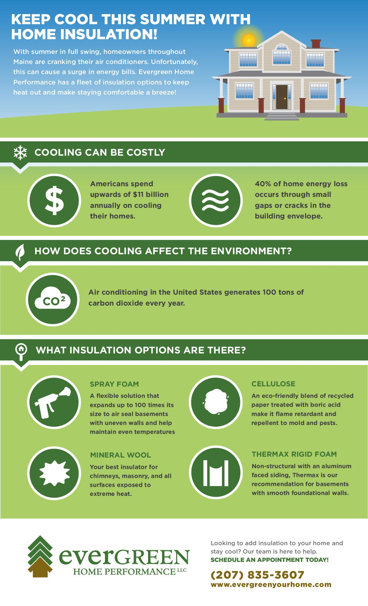 Evergreen Insulation Infographic